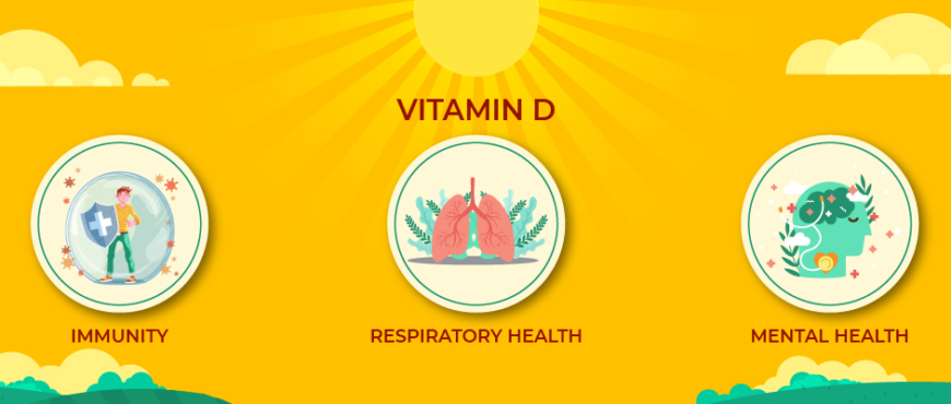 Vitamin D and its role in Immunity, Respiratory Health and Mental Health